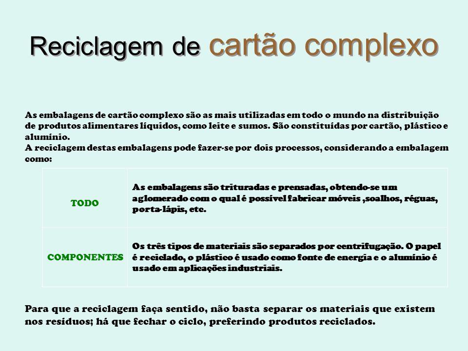Reciclagem de cartão complexo As embalagens de cartão complexo são as mais utilizadas em todo o mundo na distribuição de produtos alimentares líquidos, como leite e sumos.