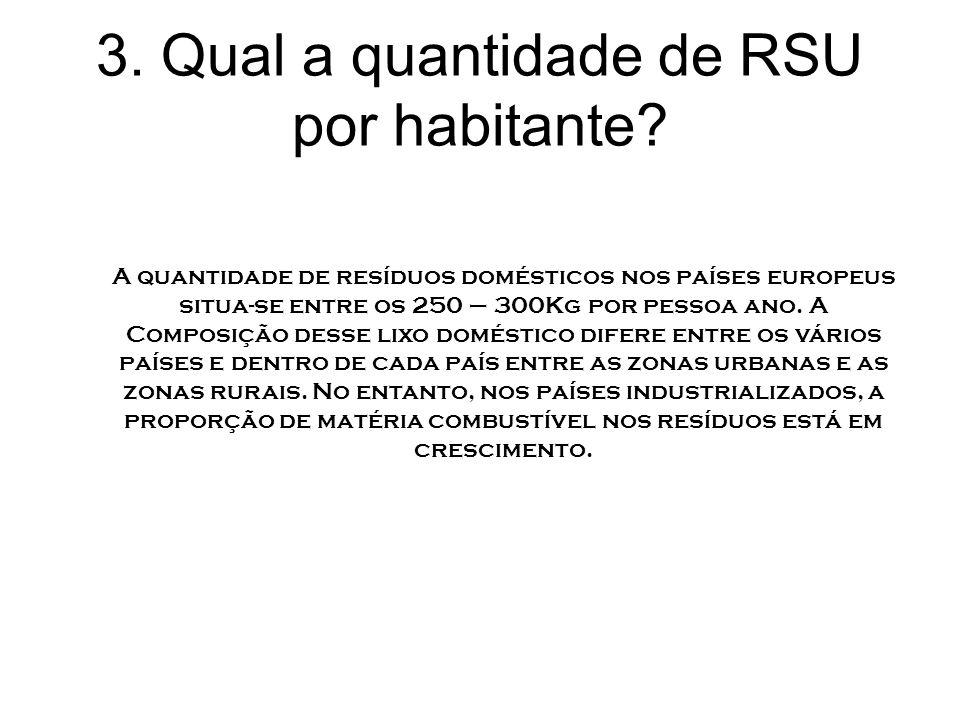 3. Qual a quantidade de RSU por habitante? A quantidade de resíduos domésticos nos países europeus situa-se entre os 250 – 300Kg por pessoa ano. A Com