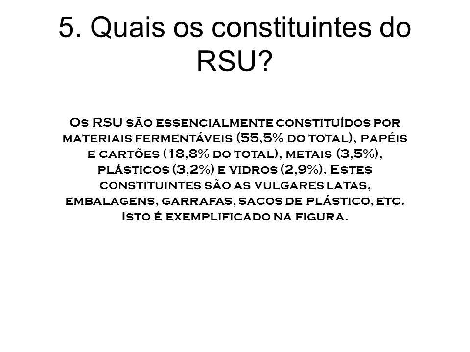 5. Quais os constituintes do RSU? Os RSU são essencialmente constituídos por materiais fermentáveis (55,5% do total), papéis e cartões (18,8% do total