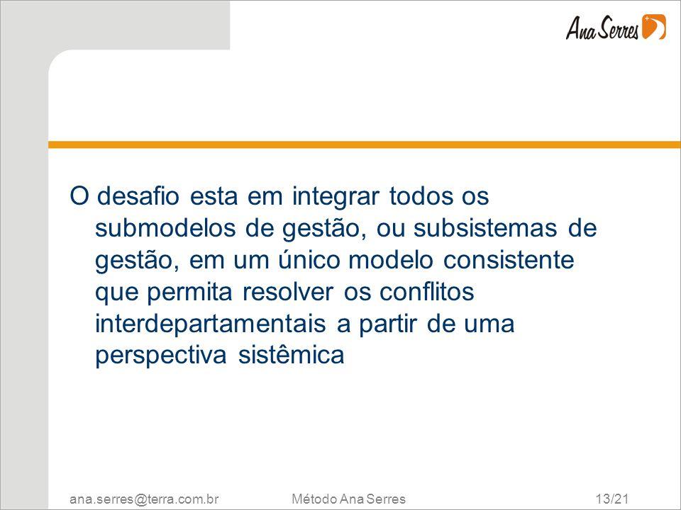ana.serres@terra.com.br Método Ana Serres 13/21 O desafio esta em integrar todos os submodelos de gestão, ou subsistemas de gestão, em um único modelo consistente que permita resolver os conflitos interdepartamentais a partir de uma perspectiva sistêmica