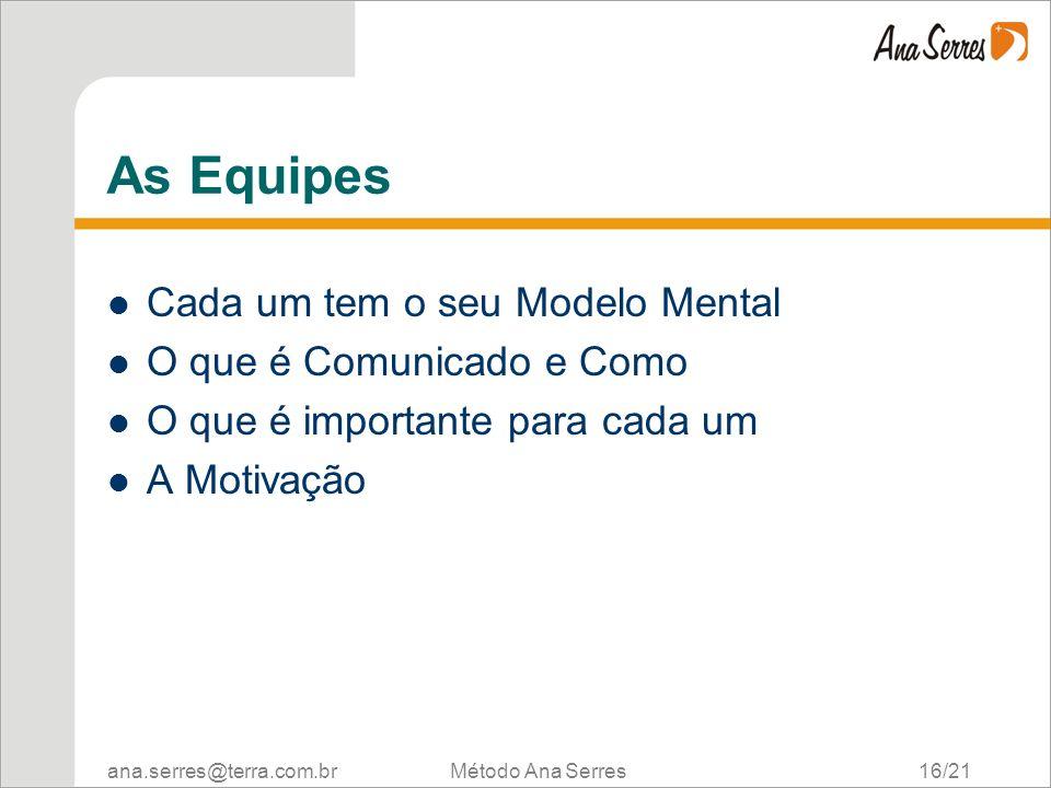 ana.serres@terra.com.br Método Ana Serres 16/21 As Equipes Cada um tem o seu Modelo Mental O que é Comunicado e Como O que é importante para cada um A Motivação