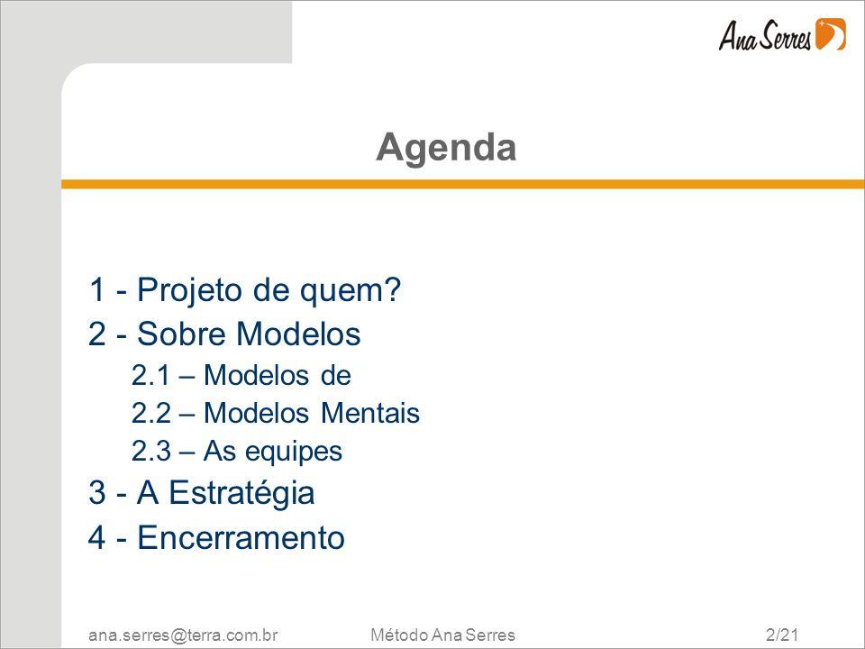 ana.serres@terra.com.br Método Ana Serres 2/21 Agenda 1 - Projeto de quem? 2 - Sobre Modelos 2.1 – Modelos de 2.2 – Modelos Mentais 2.3 – As equipes 3