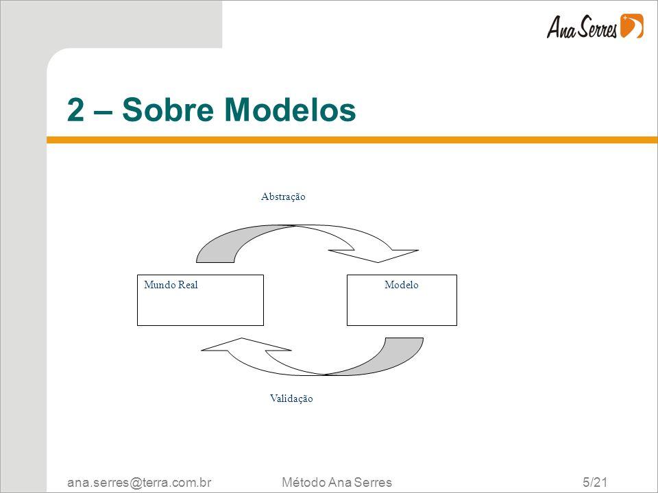 ana.serres@terra.com.br Método Ana Serres 5/21 2 – Sobre Modelos Mundo RealModelo Abstração Validação