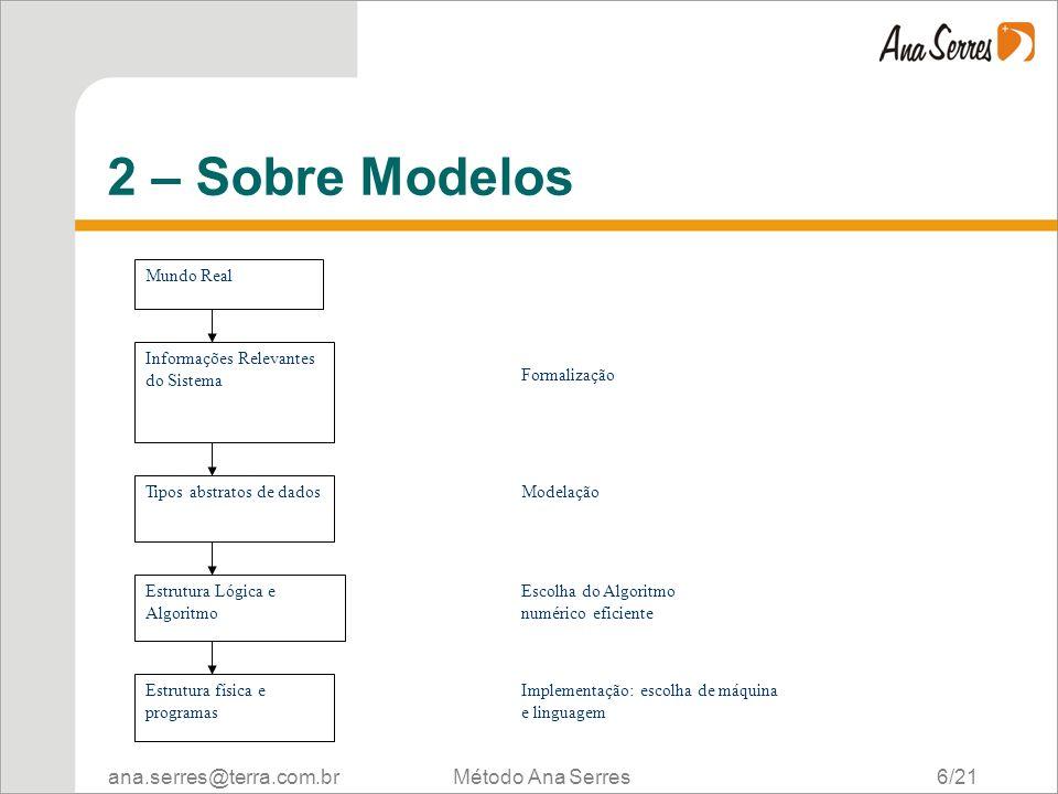 ana.serres@terra.com.br Método Ana Serres 6/21 2 – Sobre Modelos Mundo Real Informações Relevantes do Sistema Tipos abstratos de dados Estrutura Lógic