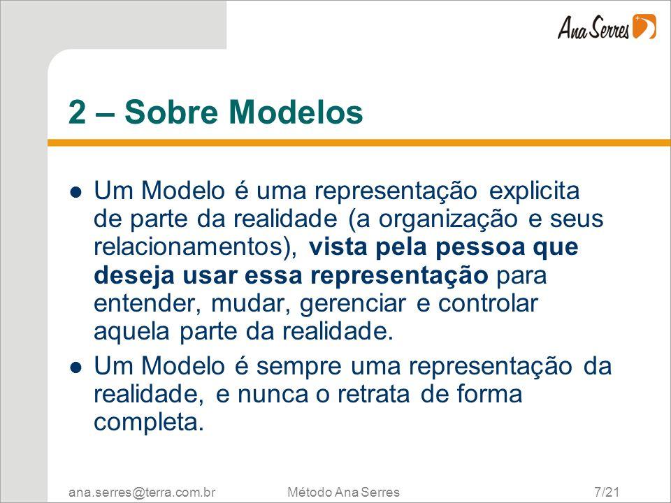 ana.serres@terra.com.br Método Ana Serres 7/21 2 – Sobre Modelos Um Modelo é uma representação explicita de parte da realidade (a organização e seus r