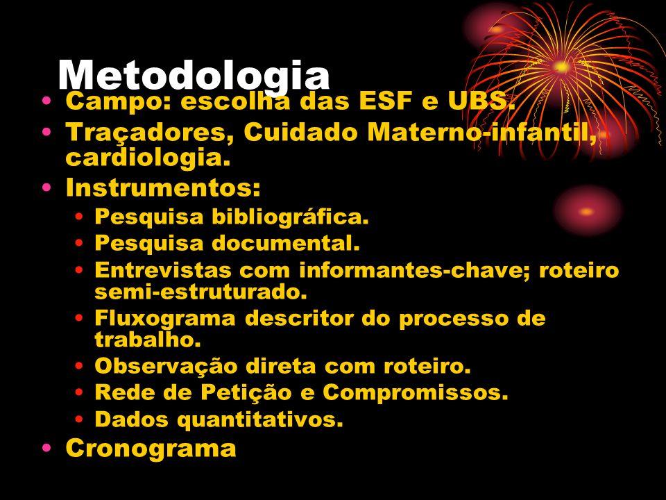 Metodologia Campo: escolha das ESF e UBS. Traçadores, Cuidado Materno-infantil, cardiologia. Instrumentos: Pesquisa bibliográfica. Pesquisa documental
