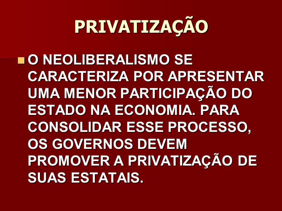 PRIVATIZAÇÃO O NEOLIBERALISMO SE CARACTERIZA POR APRESENTAR UMA MENOR PARTICIPAÇÃO DO ESTADO NA ECONOMIA. PARA CONSOLIDAR ESSE PROCESSO, OS GOVERNOS D