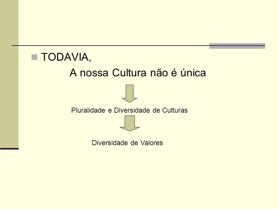 TODAVIA, A nossa Cultura não é única Pluralidade e Diversidade de Culturas Diversidade de Valores