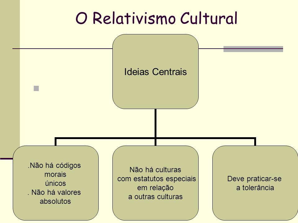 O Relativismo Cultural Ideias Centrais.Não há códigos morais únicos. Não há valores absolutos Não há culturas com estatutos especiais em relação a out