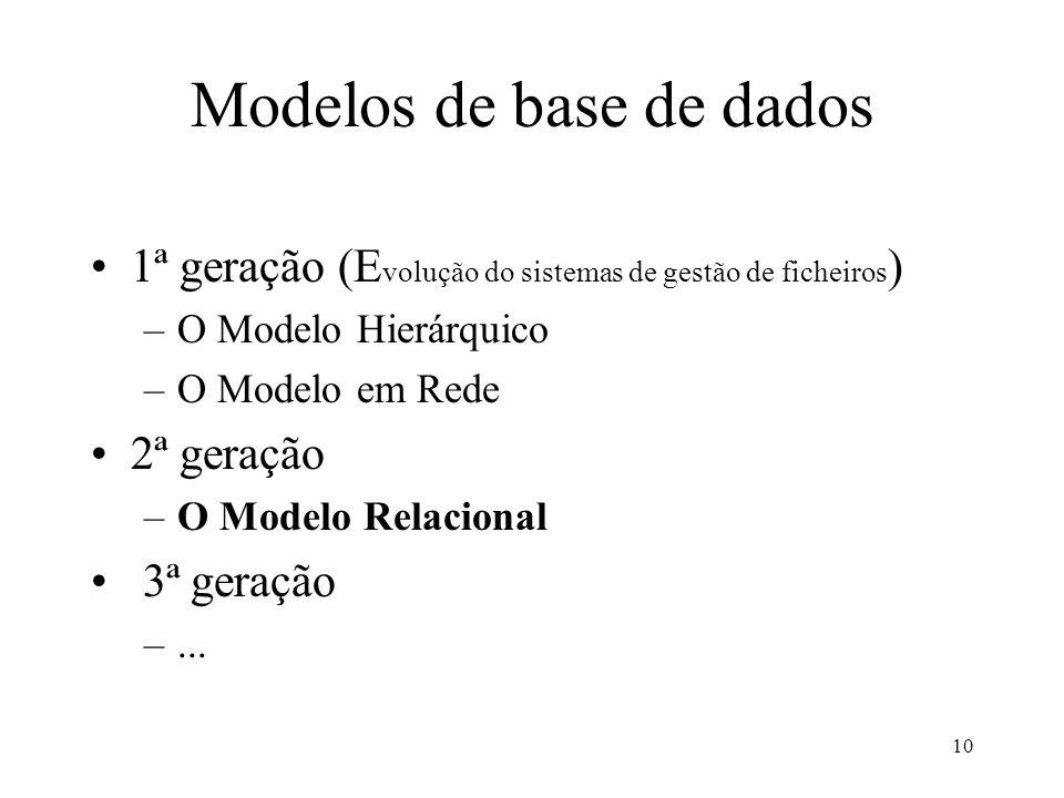 10 Modelos de base de dados 1ª geração (E volução do sistemas de gestão de ficheiros ) –O Modelo Hierárquico –O Modelo em Rede 2ª geração –O Modelo Relacional 3ª geração –...