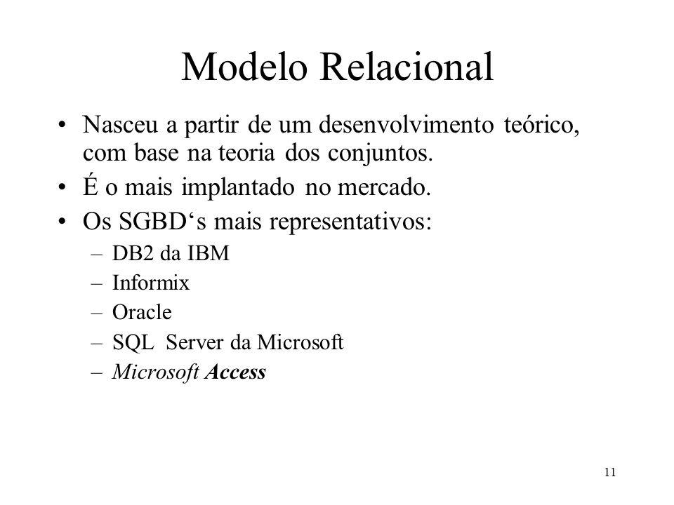 11 Modelo Relacional Nasceu a partir de um desenvolvimento teórico, com base na teoria dos conjuntos. É o mais implantado no mercado. Os SGBDs mais re
