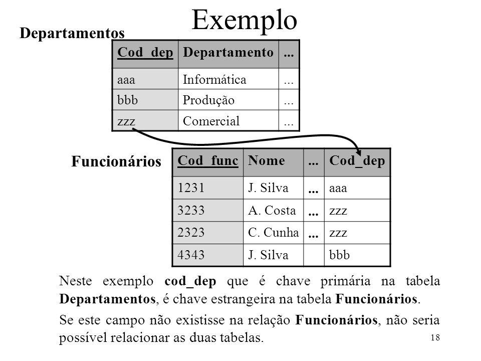 18 Exemplo Neste exemplo cod_dep que é chave primária na tabela Departamentos, é chave estrangeira na tabela Funcionários. Se este campo não existisse