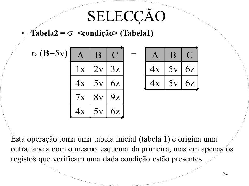 24 SELECÇÃO Tabela2 = (Tabela1) (B=5v) = Esta operação toma uma tabela inicial (tabela 1) e origina uma outra tabela com o mesmo esquema da primeira, mas em apenas os registos que verificam uma dada condição estão presentes ABC 1x2v3z 4x5v6z 7x8v9z 4x5v6z ABC 4x5v6z 4x5v6z