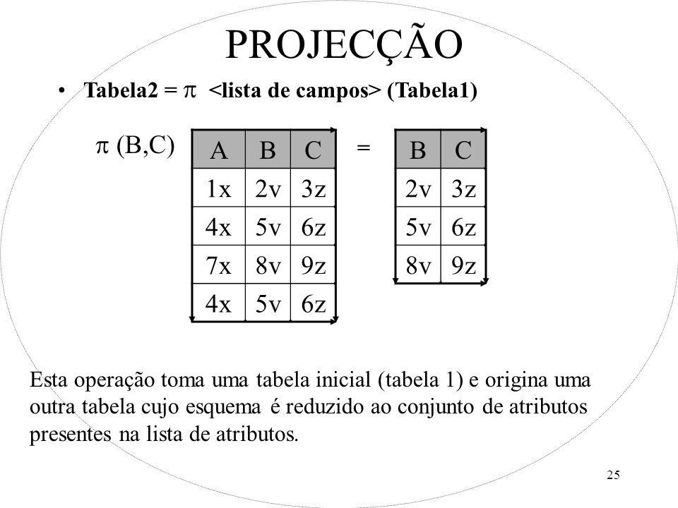 25 PROJECÇÃO Tabela2 = (Tabela1) (B,C) = Esta operação toma uma tabela inicial (tabela 1) e origina uma outra tabela cujo esquema é reduzido ao conjunto de atributos presentes na lista de atributos.