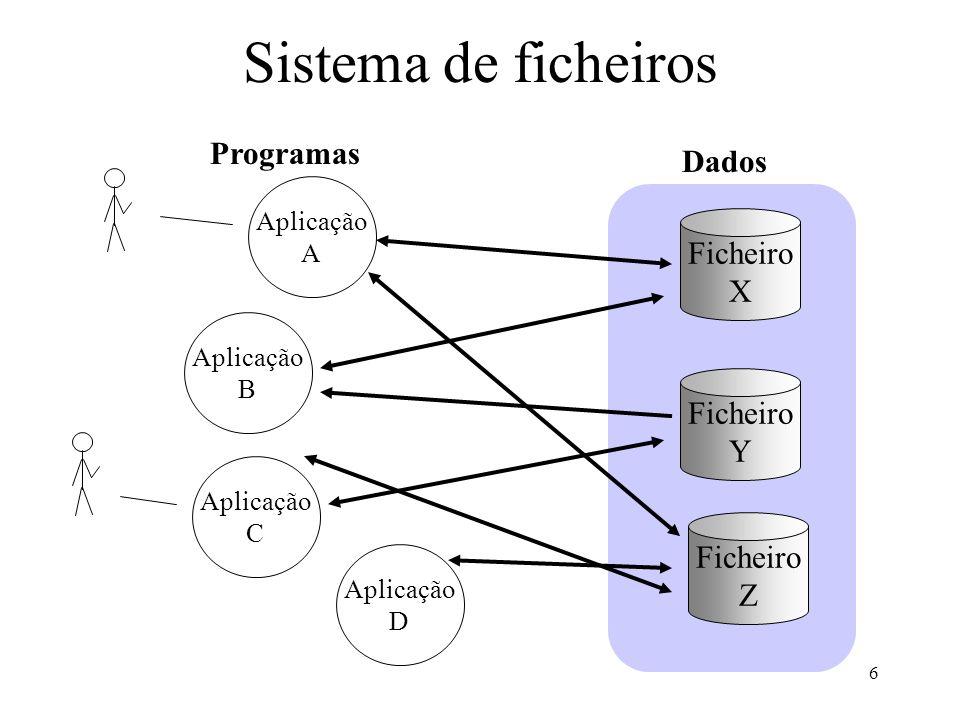 7 Sistema de ficheiros Os utilizadores (por intermédio de programas específicos) trabalham directamente com os ficheiros.