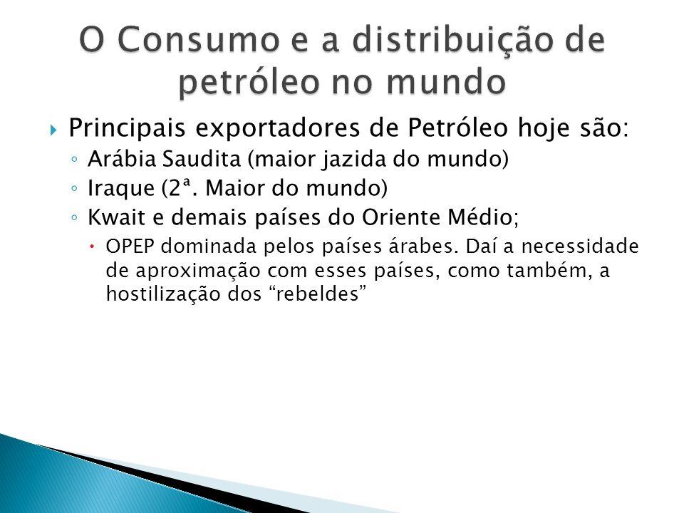 Principais exportadores de Petróleo hoje são: Arábia Saudita (maior jazida do mundo) Iraque (2ª. Maior do mundo) Kwait e demais países do Oriente Médi