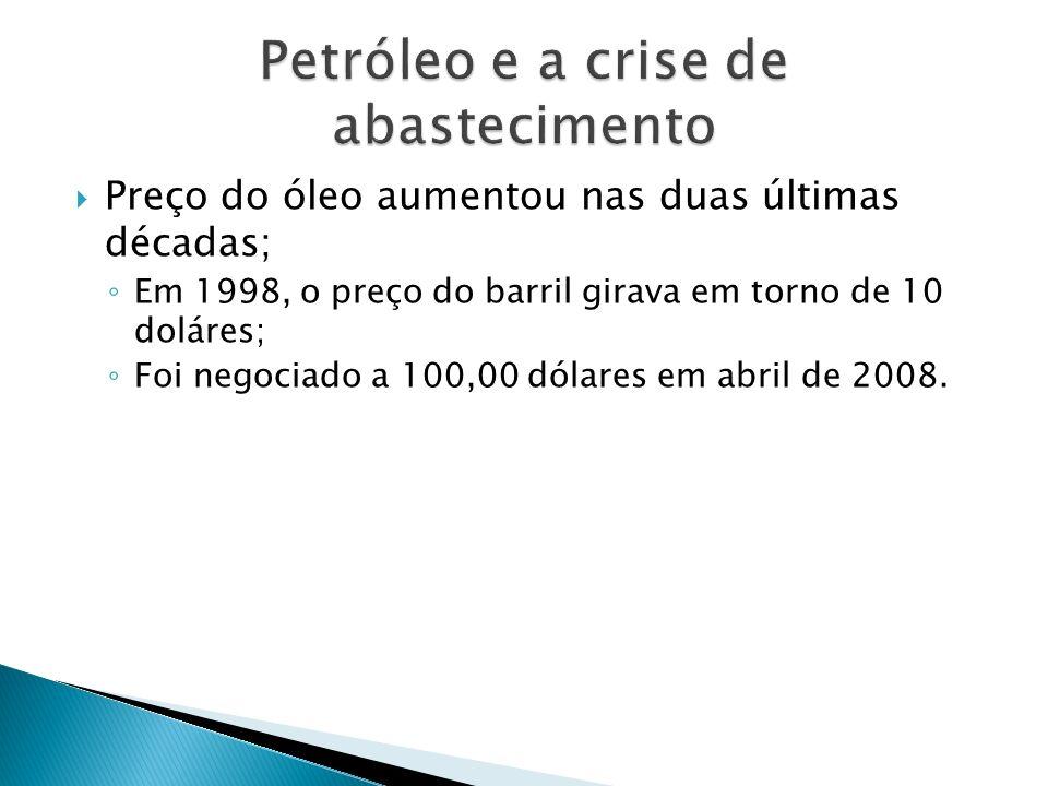 Preço do óleo aumentou nas duas últimas décadas; Em 1998, o preço do barril girava em torno de 10 doláres; Foi negociado a 100,00 dólares em abril de