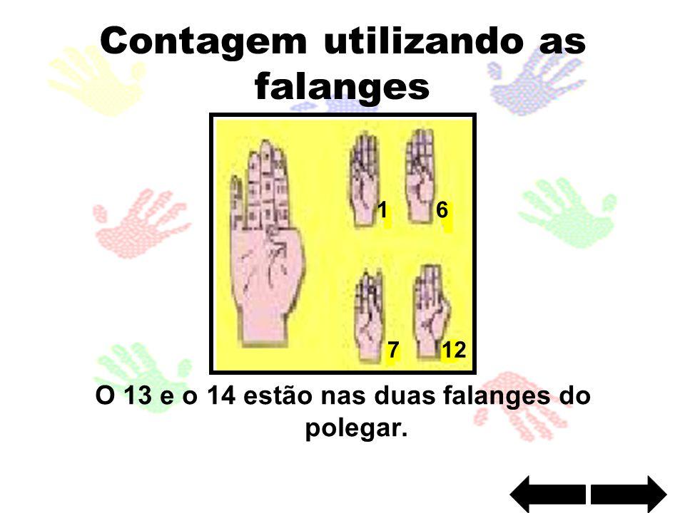 Contagem utilizando as falanges O 13 e o 14 estão nas duas falanges do polegar. 16 712