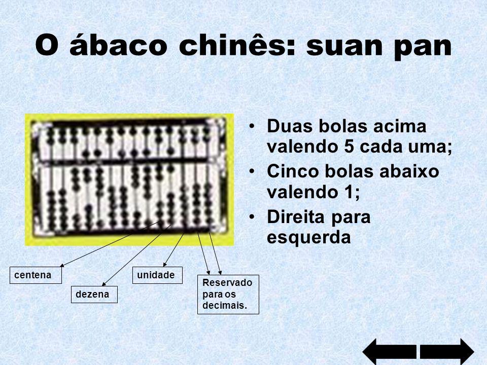 O ábaco chinês: suan pan Duas bolas acima valendo 5 cada uma; Cinco bolas abaixo valendo 1; Direita para esquerda Reservado para os decimais. centena