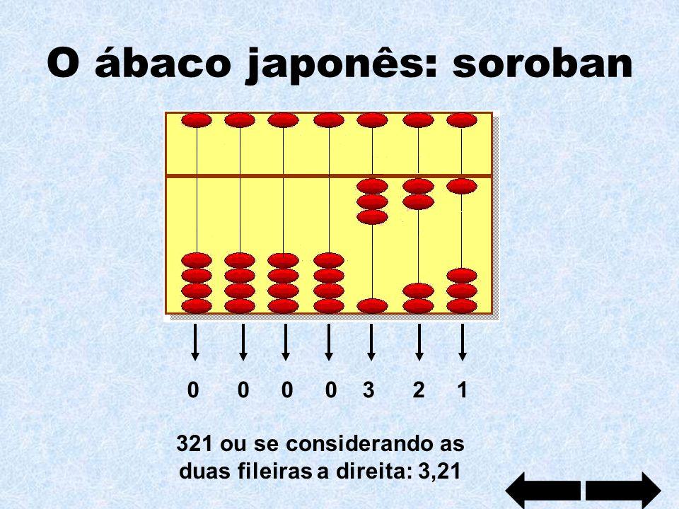 O ábaco japonês: soroban 0 0 0 0 3 2 1 321 ou se considerando as duas fileiras a direita: 3,21