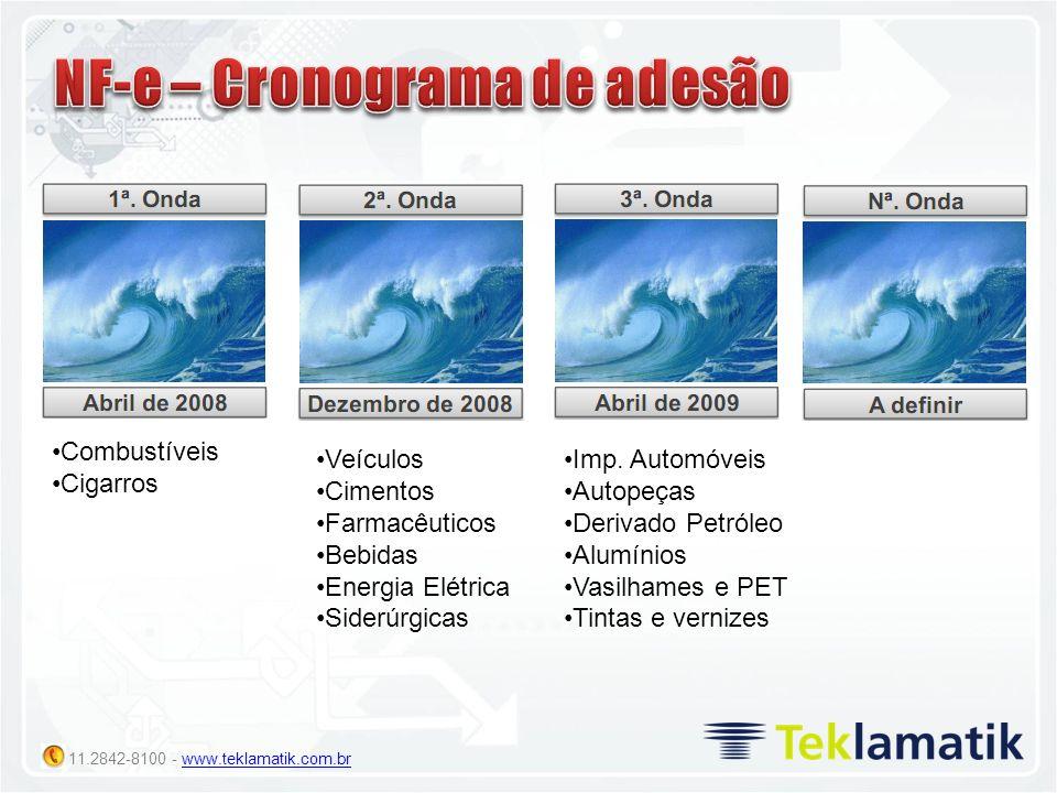 11.2842-8100 - www.teklamatik.com.brwww.teklamatik.com.br Combustíveis Cigarros Veículos Cimentos Farmacêuticos Bebidas Energia Elétrica Siderúrgicas