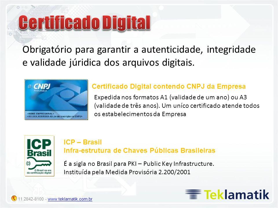 11.2842-8100 - www.teklamatik.com.brwww.teklamatik.com.br Certificado Digital contendo CNPJ da Empresa Expedida nos formatos A1 (validade de um ano) o