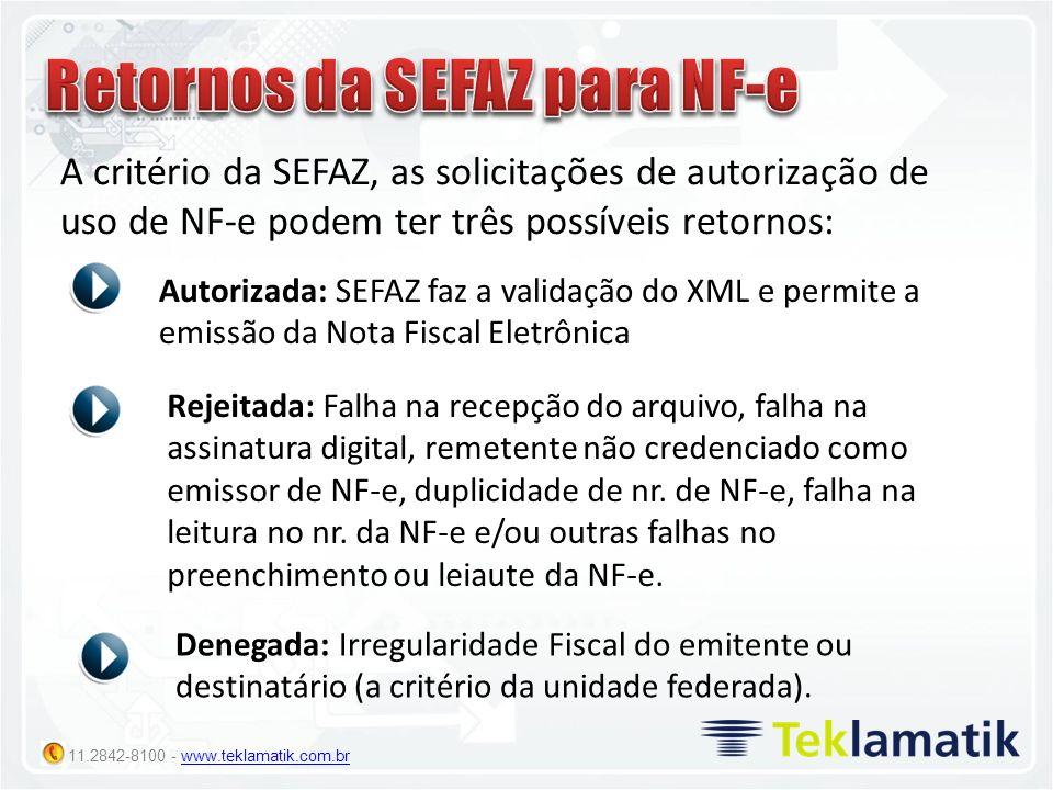 11.2842-8100 - www.teklamatik.com.brwww.teklamatik.com.br A critério da SEFAZ, as solicitações de autorização de uso de NF-e podem ter três possíveis
