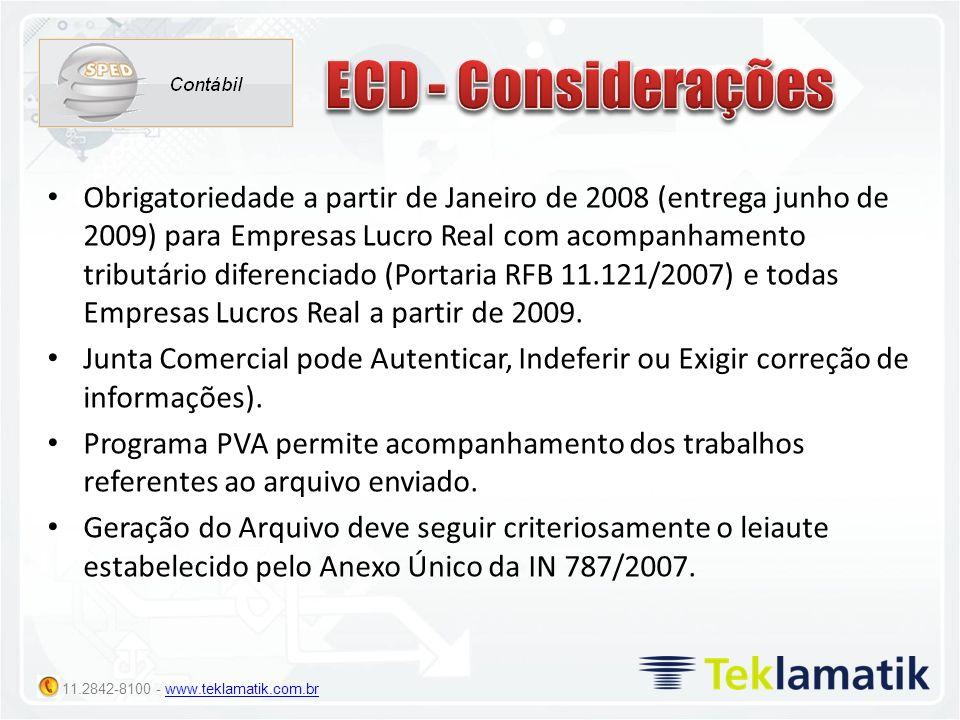 11.2842-8100 - www.teklamatik.com.brwww.teklamatik.com.br Obrigatoriedade a partir de Janeiro de 2008 (entrega junho de 2009) para Empresas Lucro Real