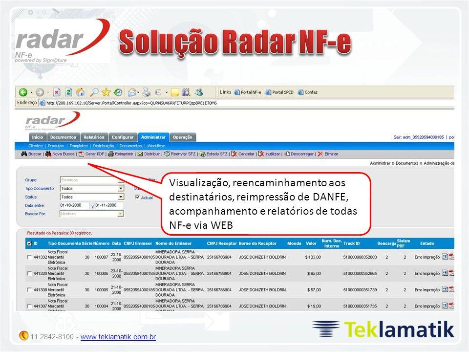 11.2842-8100 - www.teklamatik.com.brwww.teklamatik.com.br Visualização, reencaminhamento aos destinatários, reimpressão de DANFE, acompanhamento e rel