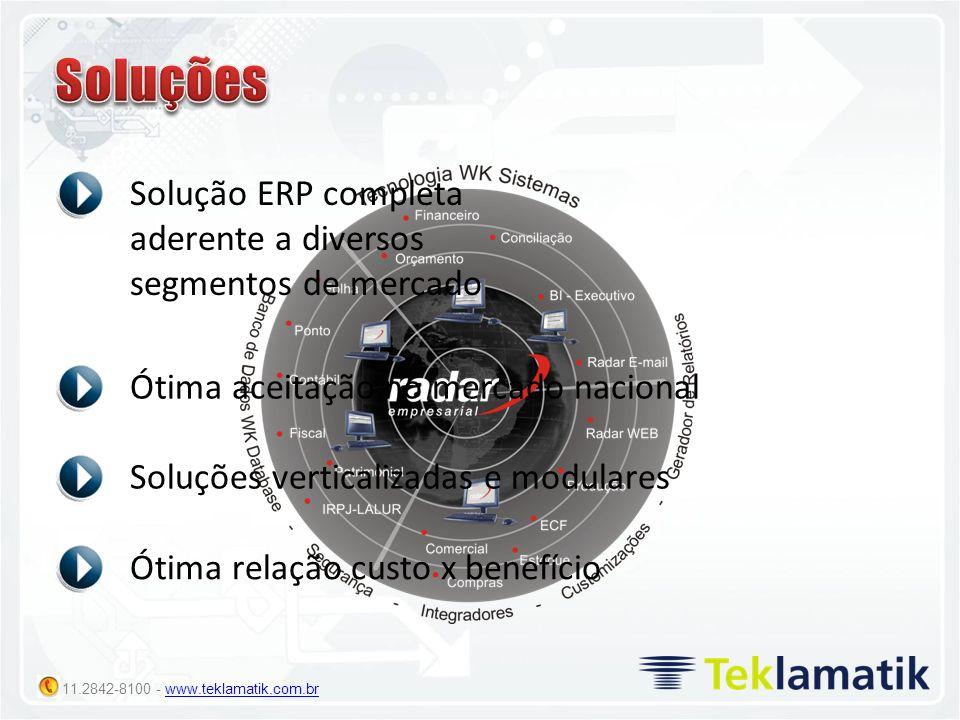 11.2842-8100 - www.teklamatik.com.brwww.teklamatik.com.br Ofertas RADAR EMPRESARIAL SOLUÇÃO CORPORATIVA ERP Ofertas Verticais WK Industrial (Pl/Std) WK Comércio Atacadista (Pl/Std) WK Comércio Varejista WK Contábil (Pl/Std) Ofertas Modulares Composições personalizadas Mercado de segmento e porte diversificado