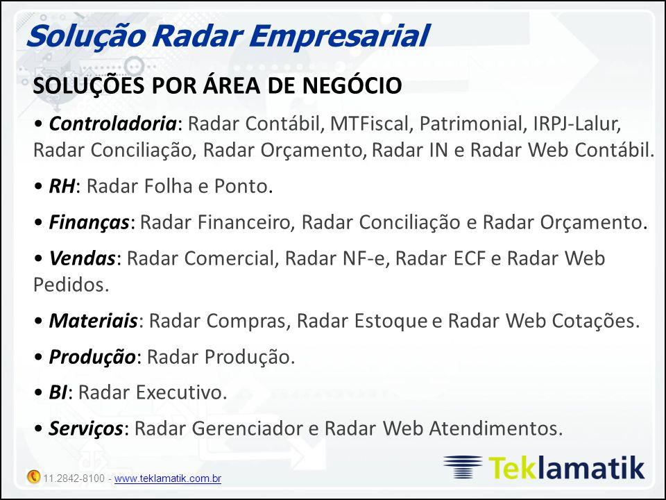 11.2842-8100 - www.teklamatik.com.brwww.teklamatik.com.br CRE Previsão CRE Efetivo Comissões Solicitação de Compra Cotação de Preços Ordem de Compra Registro de Entrada NF Serviço ou Produto CPA Previsão Baixa Reserva Saída Entrada Tesouraria CPA Efetivo Requisição Interna MRP Radar Executivo - BI MTFiscal | Radar Contábi | MTPatrimonial | IRPJ-LALUR | Radar IN | Radar Conciliação Manad | Ato Cotepe | Sped Contábil Pedidos NFs Merc/Serv Cadastro de Contrato Orçamento WEB Cupom Fiscal Faturamento de CO – AS - AT NF CPA Efetivo Previsão Ordem de Produção Liberação do Pedido Cobrança Movimento de Caixa Produtos Acabados e Insumos
