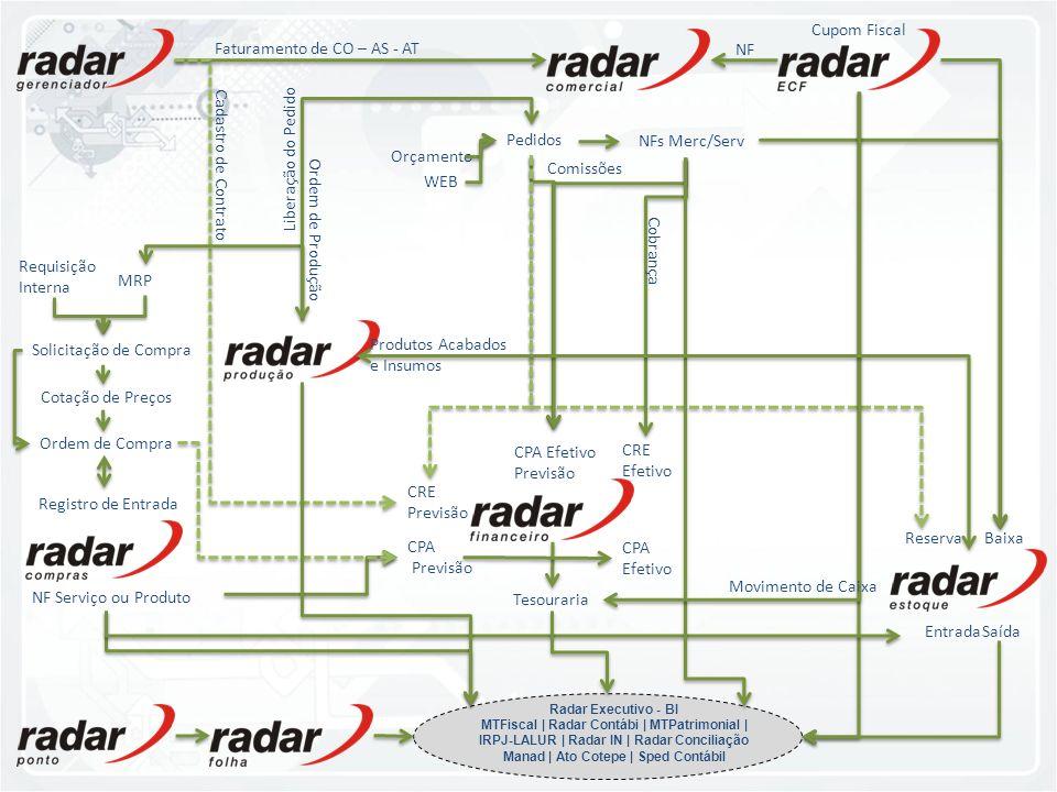 11.2842-8100 - www.teklamatik.com.brwww.teklamatik.com.br Fácil geração do arquivo, através de comando único.