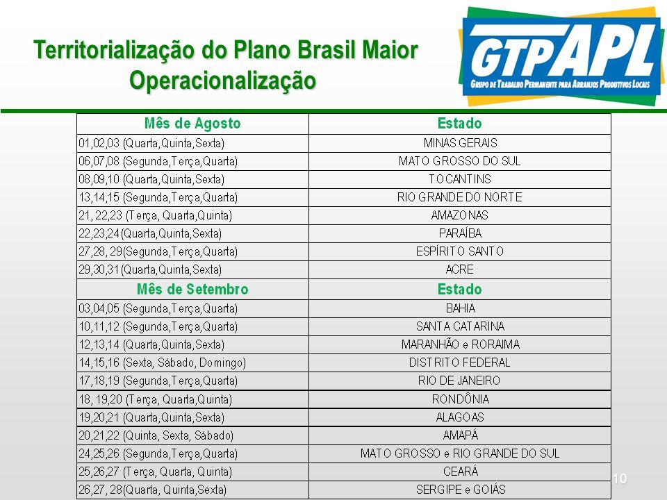 10 Territorialização do Plano Brasil Maior Operacionalização