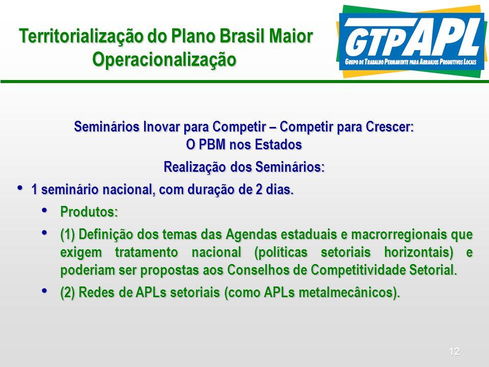 12 Territorialização do Plano Brasil Maior Operacionalização Seminários Inovar para Competir – Competir para Crescer: O PBM nos Estados Realização dos Seminários: 1 seminário nacional, com duração de 2 dias.