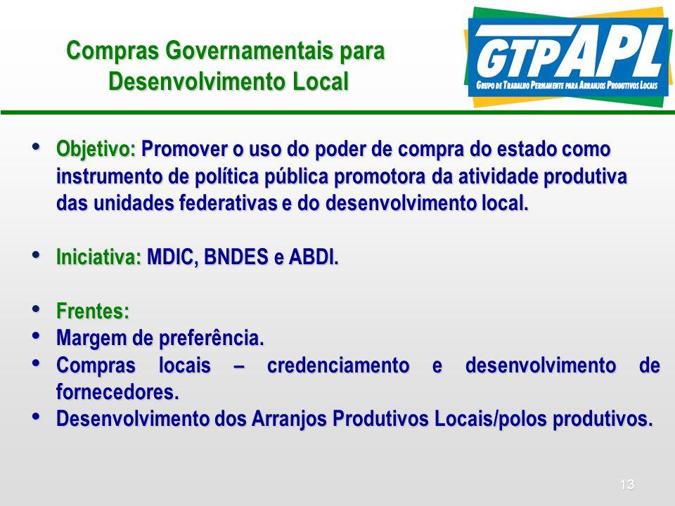 13 Compras Governamentais para Desenvolvimento Local Objetivo: Promover o uso do poder de compra do estado como instrumento de política pública promotora da atividade produtiva das unidades federativas e do desenvolvimento local.