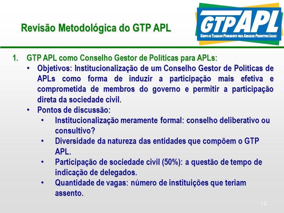 15 Revisão Metodológica do GTP APL 1.GTP APL como Conselho Gestor de Políticas para APLs: Objetivos: Institucionalização de um Conselho Gestor de Políticas de APLs como forma de induzir a participação mais efetiva e comprometida de membros do governo e permitir a participação direta da sociedade civil.