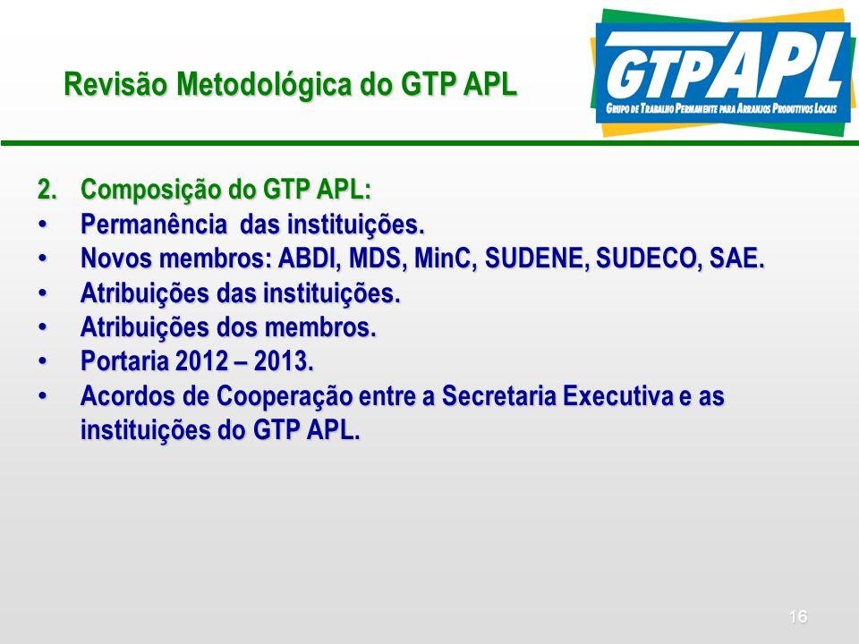 16 Revisão Metodológica do GTP APL 2.Composição do GTP APL: Permanência das instituições.