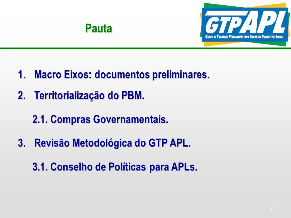 2 Pauta 1.Macro Eixos: documentos preliminares. 2.Territorialização do PBM.