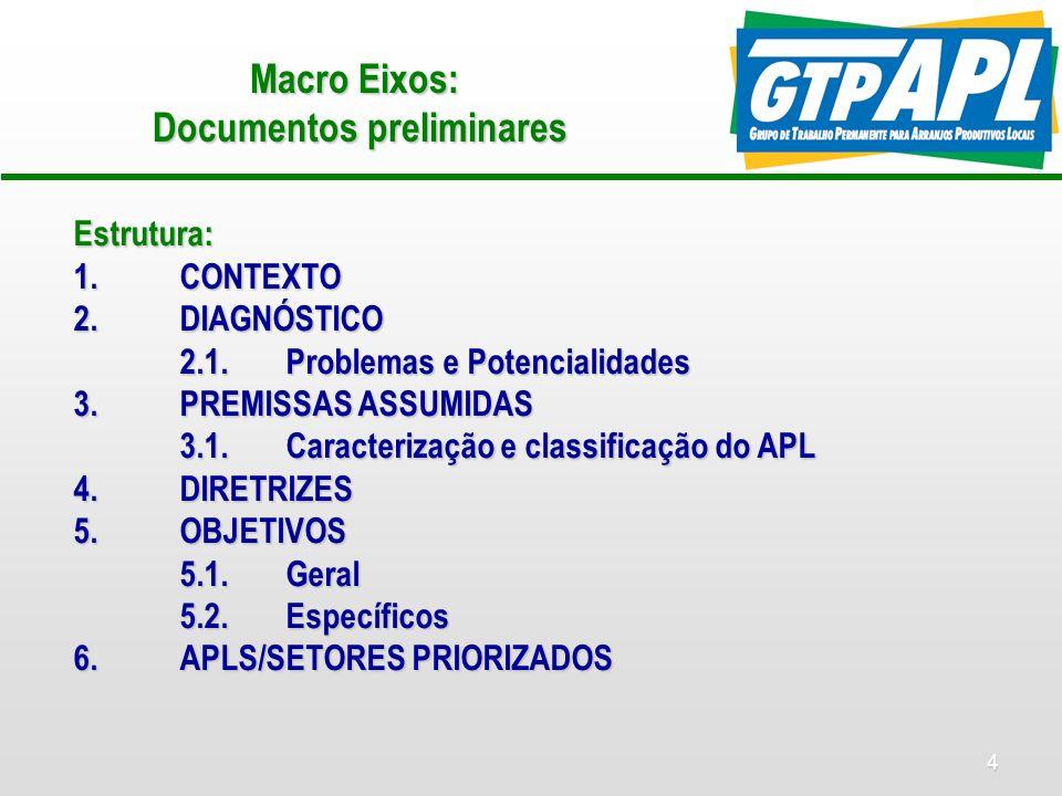 4 Macro Eixos: Documentos preliminares Estrutura: 1.CONTEXTO 2.DIAGNÓSTICO 2.1.Problemas e Potencialidades 3.PREMISSAS ASSUMIDAS 3.1.Caracterização e classificação do APL 4.DIRETRIZES 5.OBJETIVOS 5.1.Geral 5.2.Específicos 6.APLS/SETORES PRIORIZADOS