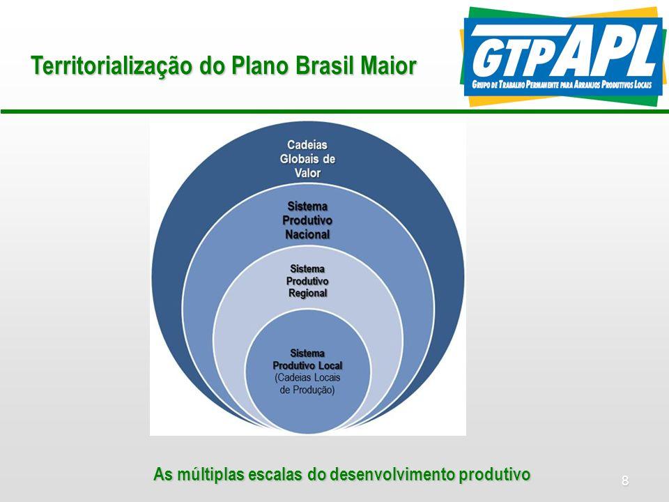 8 Territorialização do Plano Brasil Maior As múltiplas escalas do desenvolvimento produtivo