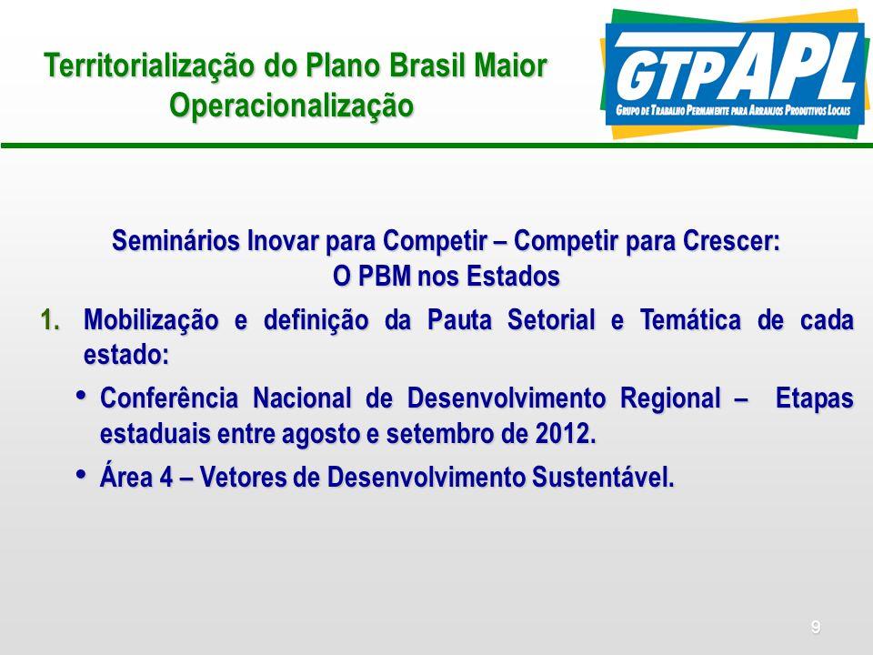 9 Territorialização do Plano Brasil Maior Operacionalização Seminários Inovar para Competir – Competir para Crescer: O PBM nos Estados 1.Mobilização e definição da Pauta Setorial e Temática de cada estado: Conferência Nacional de Desenvolvimento Regional – Etapas estaduais entre agosto e setembro de 2012.