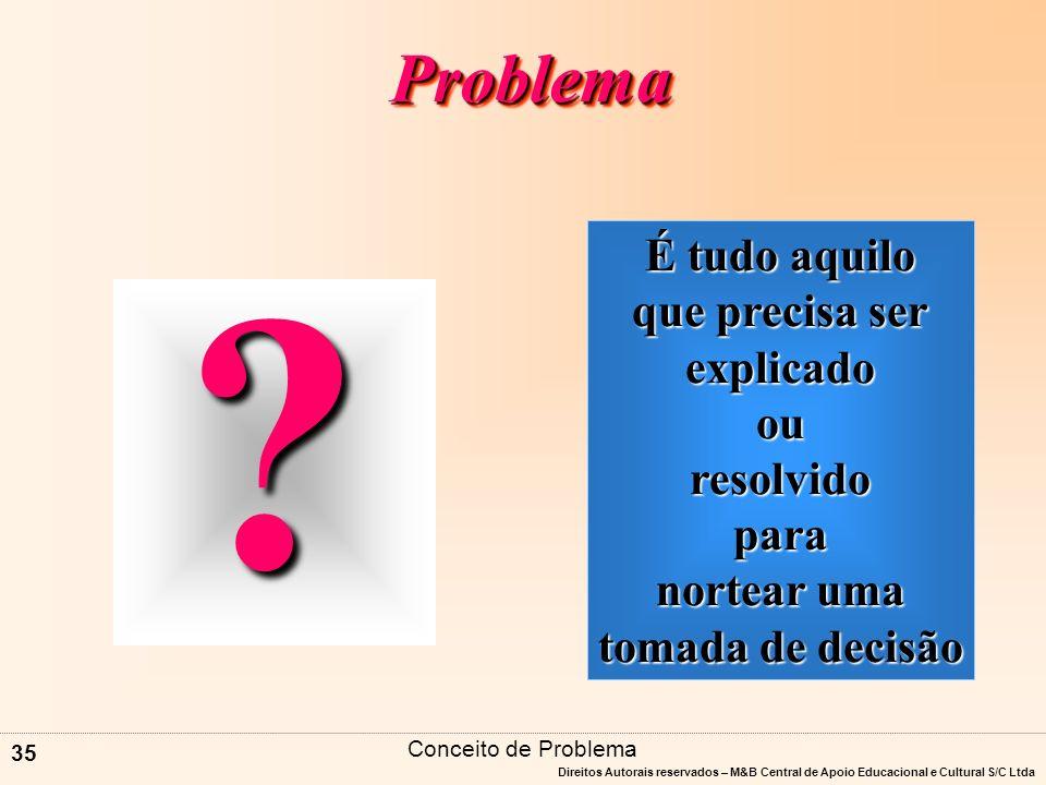 Direitos Autorais reservados – M&B Central de Apoio Educacional e Cultural S/C Ltda 34 Conceito de Problema .