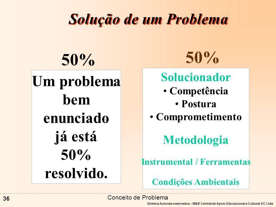 Direitos Autorais reservados – M&B Central de Apoio Educacional e Cultural S/C Ltda 35 ProblemaProblema.