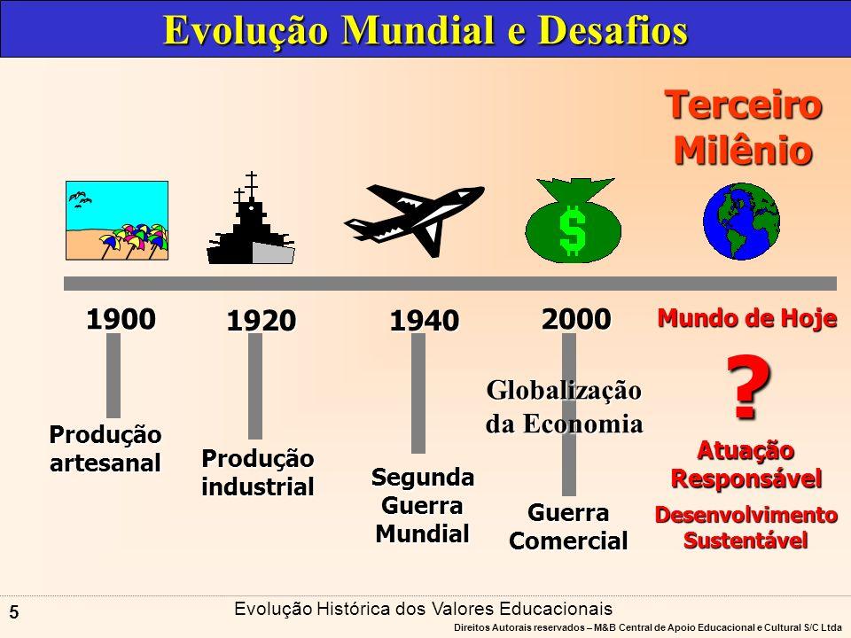 4 Evolução Histórica dos Valores Educacionais.