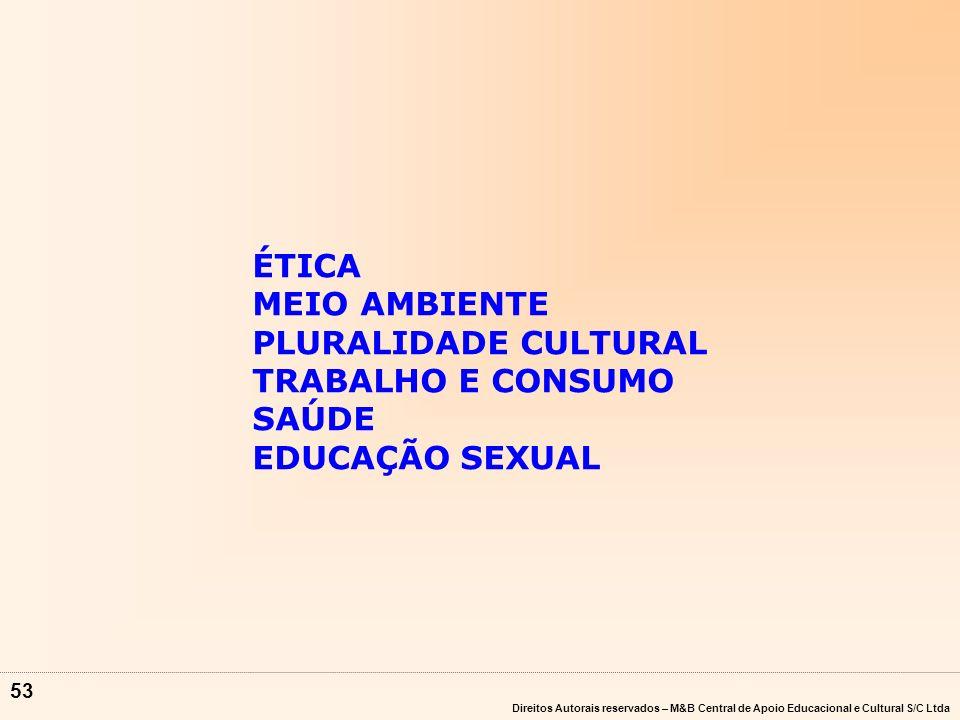 Direitos Autorais reservados – M&B Central de Apoio Educacional e Cultural S/C Ltda 52 O dever-ser e o ser