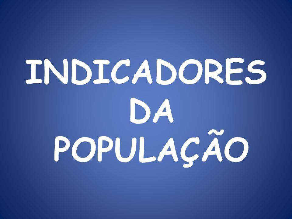 INDICADORES DA POPULAÇÃO