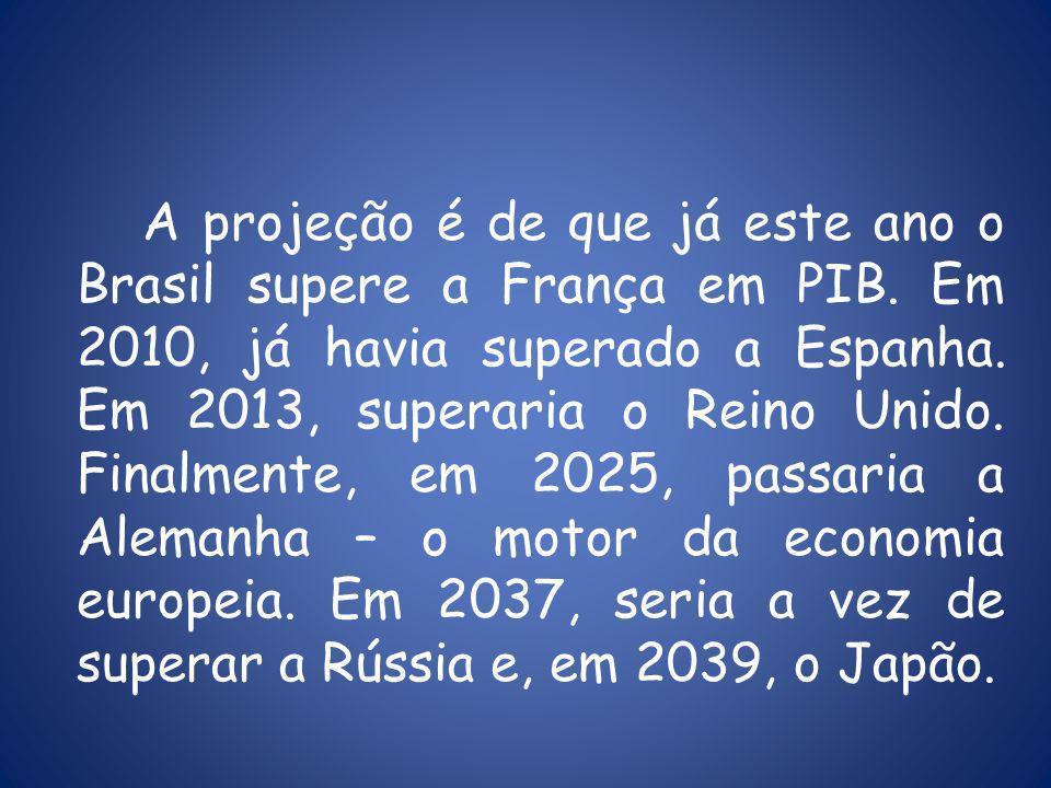 A projeção é de que já este ano o Brasil supere a França em PIB.