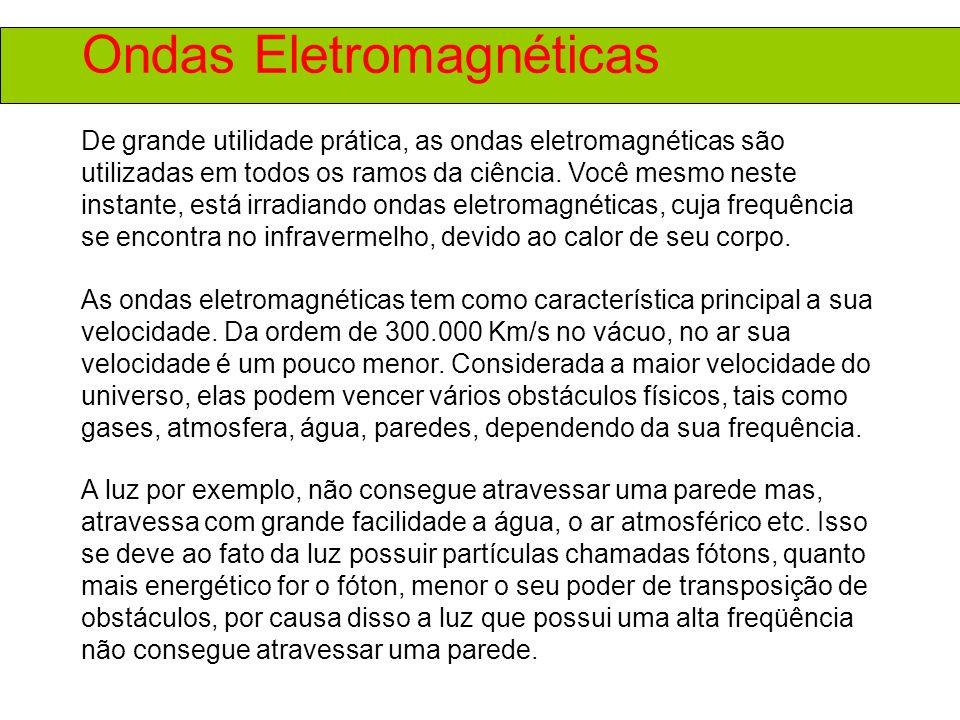 Ondas Eletromagnéticas Tanto a luz como o infravermelho ou ondas de rádios, são iguais, o que diferencia uma onda eletromagnética da outra é a sua frequência.