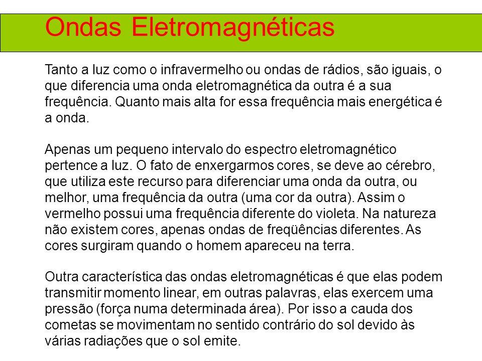 Ondas Eletromagnéticas CARACTERÍSTICAS DAS PRINCIPAIS RADIAÇÕES Ondas de Rádio Ondas de rádio é a denominação dada às ondas desde freqüências muito pequenas, até 1012 Hz, acima da qual estão os raios infravermelhos.