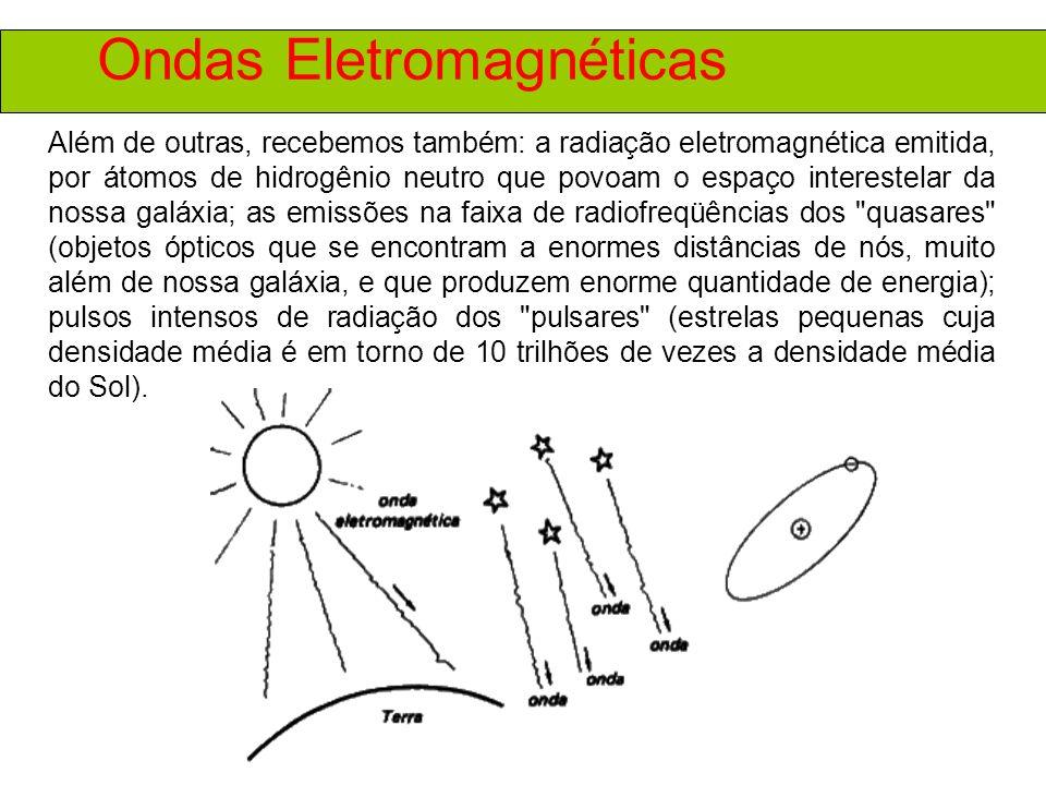 Ondas Eletromagnéticas Além de outras, recebemos também: a radiação eletromagnética emitida, por átomos de hidrogênio neutro que povoam o espaço interestelar da nossa galáxia; as emissões na faixa de radiofreqüências dos quasares (objetos ópticos que se encontram a enormes distâncias de nós, muito além de nossa galáxia, e que produzem enorme quantidade de energia); pulsos intensos de radiação dos pulsares (estrelas pequenas cuja densidade média é em torno de 10 trilhões de vezes a densidade média do Sol).